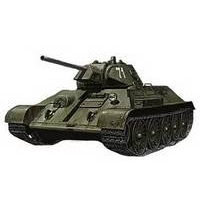 Tanks and self-propelled guns